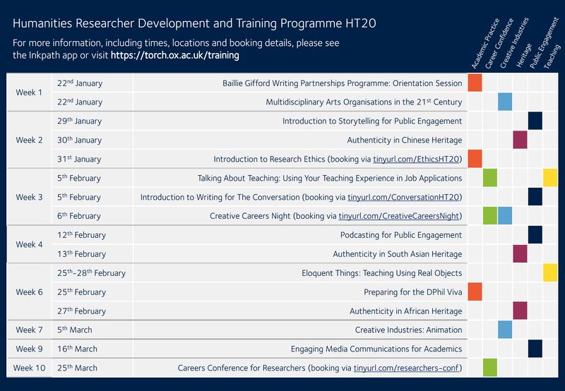 ht20 programme p2