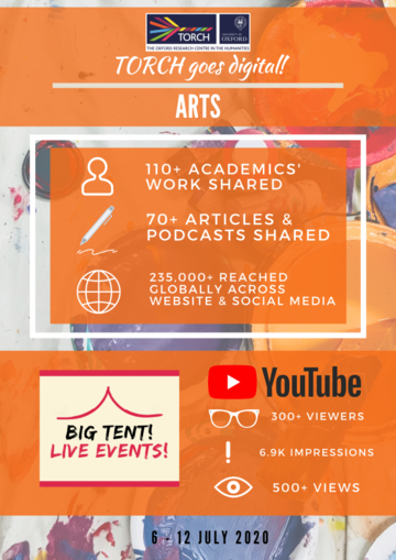 Infographic: TORCH goes Digital Arts Week
