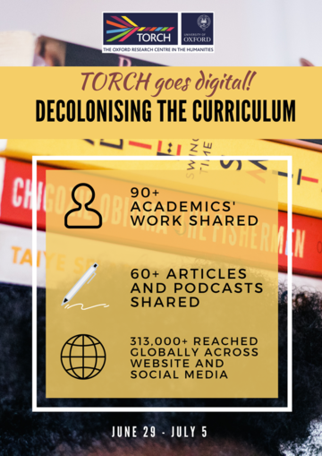 Decolonising the Curriculum infographic