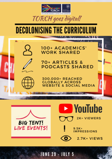 TORCH Goes Digital: Decolonising the Curriculum Infographic
