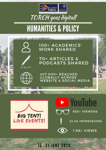 TORCH Goes Digital: Humanities and Policy Infographic