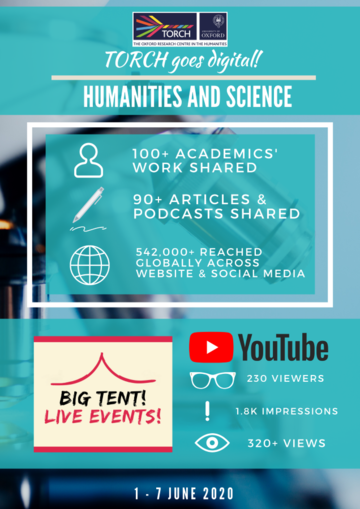 Humanities and Science Infographic