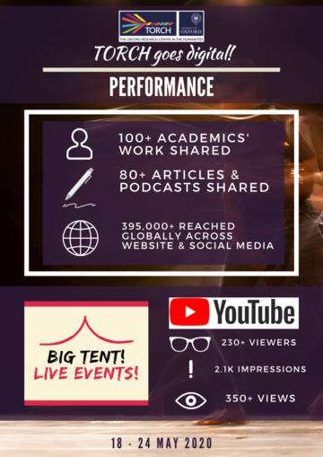 Peformance Infographic