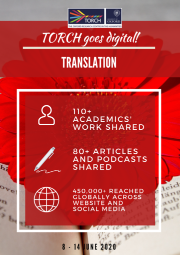 translation infographic