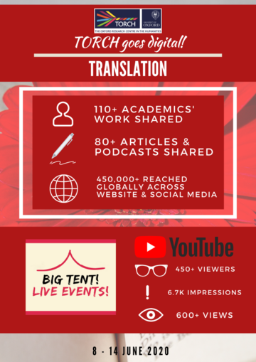 TORCH Goes Digital: Translation Infographic