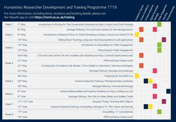 Researcher Development and Training Programme TT19_p2